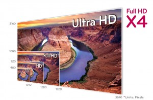 Ultra HD Resolution