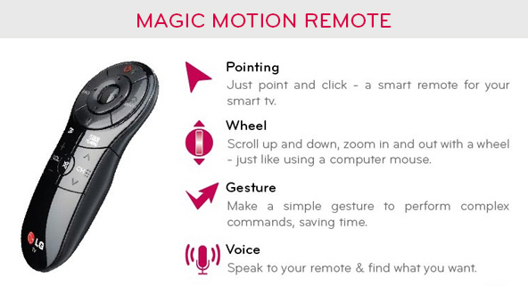 Magic Motion Remote